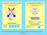 2. Porovnání tepelných ztrát v patě nosných stěn ze systému BTH120 a cihelného zdiva