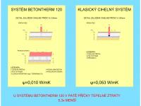 3. Porovnání tepelných ztrát v patě cihelných příček založených podle systému BTH120 a cihelných příček izolovaných pěnosklem